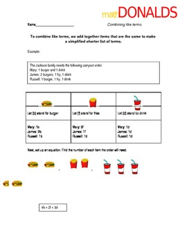 MathDonalds: Combining Like Terms with Fast Food