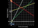 Mathamageddon - Graphs and Intersections of Presentation