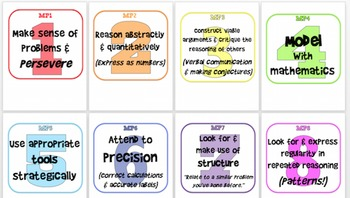 Mathematical Practices Posters (Simple & Easy to read) In