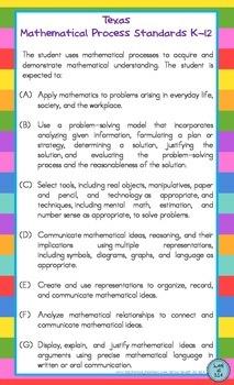 Texas Mathematical Process Standards K-12 Poster