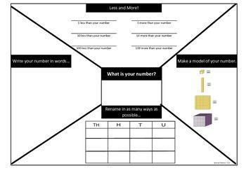 Mathematics: Place Value Thinkboard