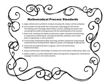 Mathematics Process TEKS