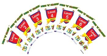 Maths N Movement Australian - Combined  - Levels 1 - 7 - K