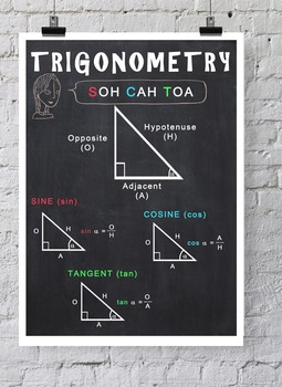 Maths Posters - Trigonometry
