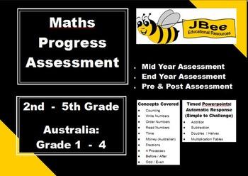 Maths Progress Assessment: Diagnostic Tests for Grade 1—Gr