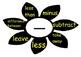 Maths Vocabulary Flowers
