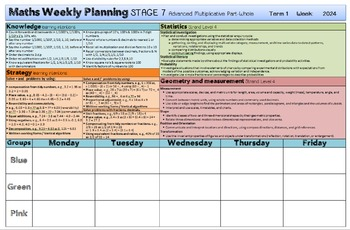 Maths Weekly Planning Sheets (New Zealand) Yr 0-8