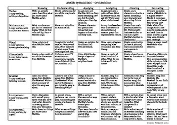 Matilda by Roald Dahl - Bloom's Taxonomy and Multiple Inte