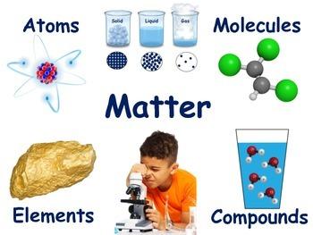 Matter: Atoms/Elements/Compounds/Molecules Lesson-study gu
