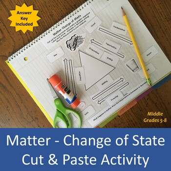 Matter - Change of State (cut & paste) Activity