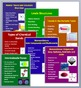 Matter, Chemical Trends and Bonding Unit-PowerPoint Lesson