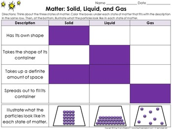 Matter: Solid, Liquid, and Gas Graphic Organizer Activity