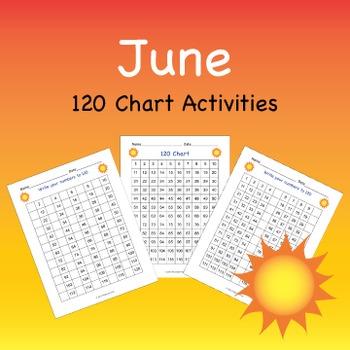 120 Chart Activities June Sun