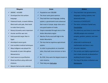 Mayans, Aztecs and Incas Chart packet