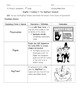 Mayflower Compact - Common Core ODELL & Lesson Plan