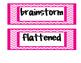 Mc Graw-Hill WONDERS Grade 4 ALL UNITS Bulletin Board Set BUNDLE