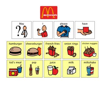 McDonald's Communication Board