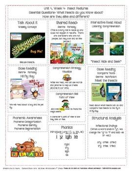 McGraw Hill First Grade Mini Focus Walls Unit 4 Weeks 4-6