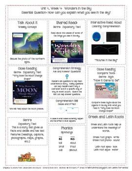 McGraw Hill Mini Focus Walls 4th Grade Unit 4 Weeks 4-6