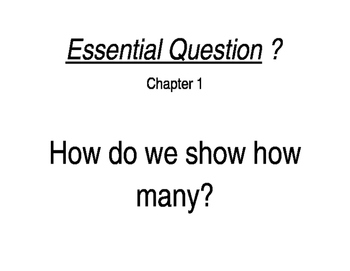 McGraw Hill My Math Kindergarten Essential Questions