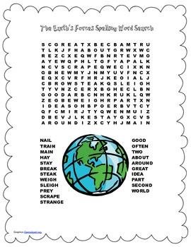 McGraw Hill Reading Wonders © 2nd Grade Unit 3 Week 1 Spel