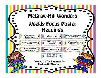 McGraw-Hill Reading Wonders Focus Wall Headers (Landscape)