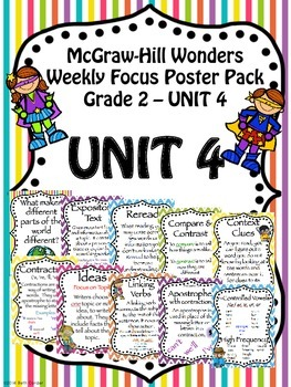 McGraw-Hill Reading Wonders Focus Wall Posters Unit 4 Grade 2