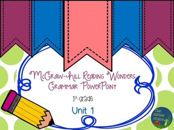 Wonders GRAMMAR Unit 1 PowerPoints