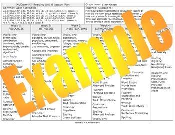 McGraw-Hill Reading Wonders Grade 6 Unit Plan Bundle for U