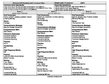 McGraw-Hill Reading Wonders Kindergarten Unit 1 Plan