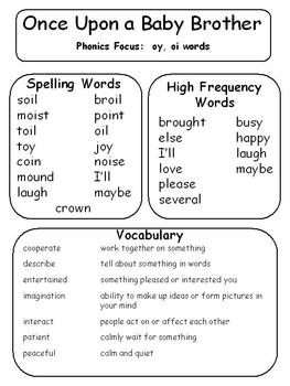 McGraw Hill Wonders 2013 2nd Grade Weekly Wordsheets Complete Set