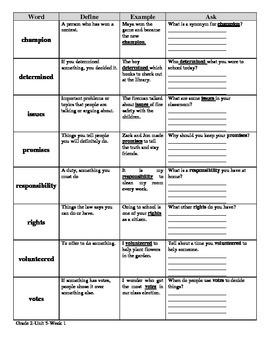 McGraw Hill Wonders 2nd Grade Vocabulary SAMPLER