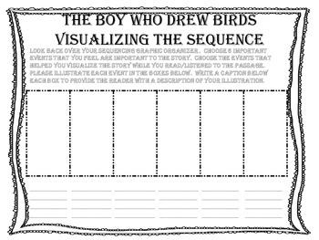 "McGraw Hill Wonders, 5th - ""The Boy Who Drew Birds"" Visual"