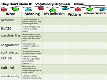 McGraw Hill Wonders, 5th They Don't Mean It Vocabulary Organizer