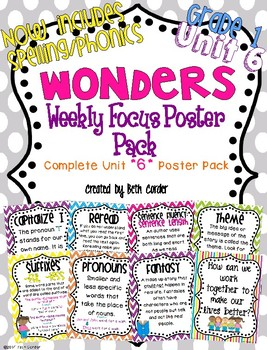 McGraw-Hill Reading Wonders First Grade Weekly Focus Wall
