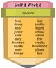 McGraw Hill Wonders Grade 5 Focus Wall Spelling Lists (Units 1-6)