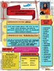 McGraw Hill Wonders Reading 3d Grade FOCUS WALL Unit 6 20