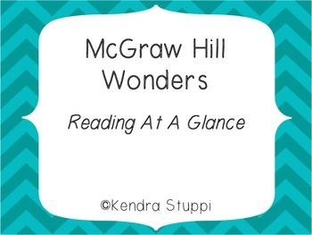McGraw Hill Wonders -Reading At A Glance -Grade-K Includes