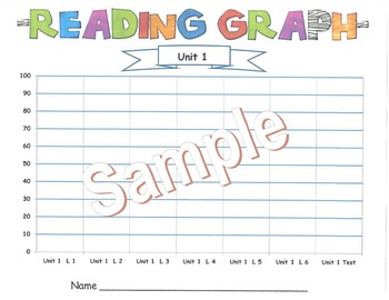 McGraw Hill Wonders Student Reading Data Sheets (Units 1-6)