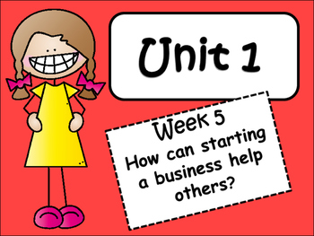McGraw-Hill Wonders Unit 1 Week 5 (Fourth Grade) Power Point
