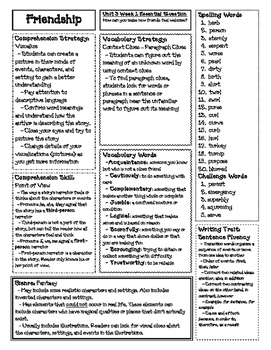 McGraw Hill Wonders Unit 3 Weeks 1-5 Curriculum Maps