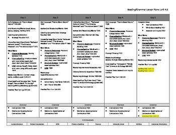 McGraw Hill Wonders Unit 4, Week 5 Reading and Grammar Les