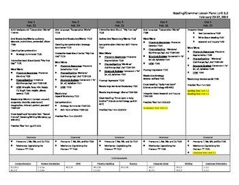 McGraw Hill Wonders Unit 5, Week 2 Reading and Grammar Les