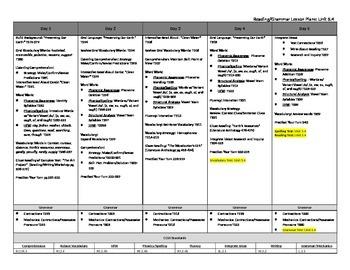 McGraw Hill Wonders Unit 5, Week 4 Reading and Grammar Les