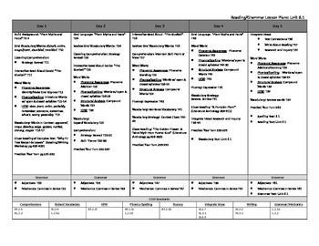 McGraw Hill Wonders Unit 6, Week 1 Reading and Grammar Les