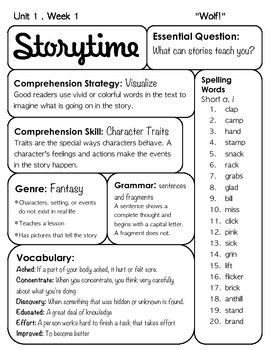 McGraw Hill Reading Wonders Weekly Sheet/Focus Wall