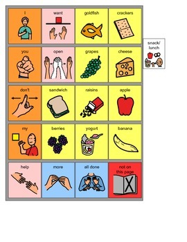 Mealtime Snack Visual for Communication Impairments
