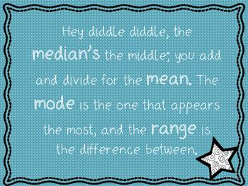Mean, Median, Mode, Range Poem
