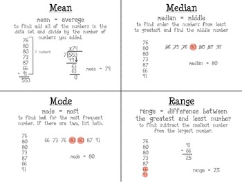 Mean, Median, Mode, & Range Poster