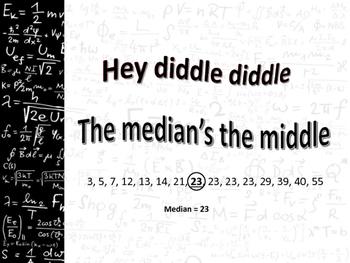 Mean Median Mode Rhyme Poster